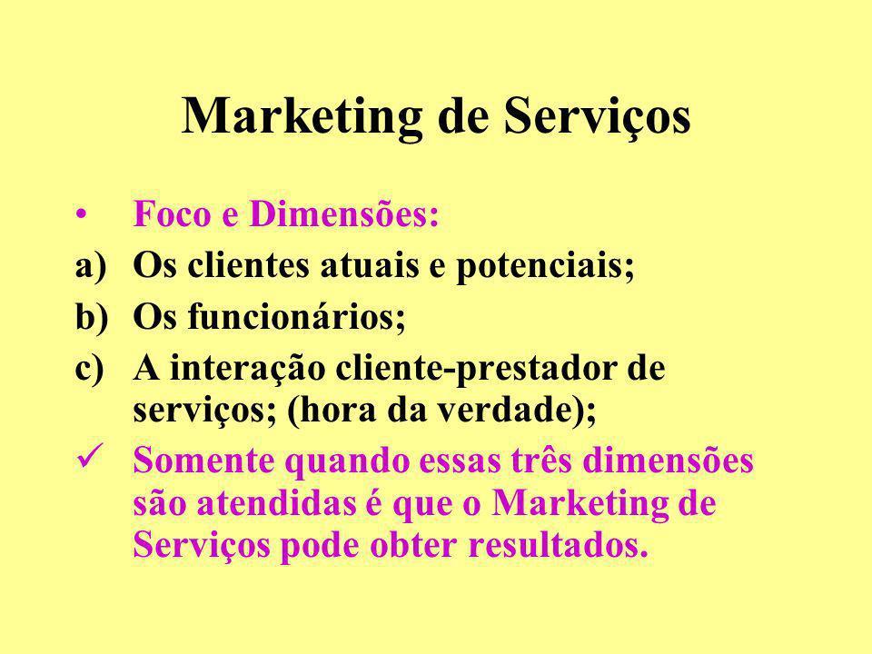 Marketing de Serviços Foco e Dimensões: a)Os clientes atuais e potenciais; b)Os funcionários; c)A interação cliente-prestador de serviços; (hora da ve