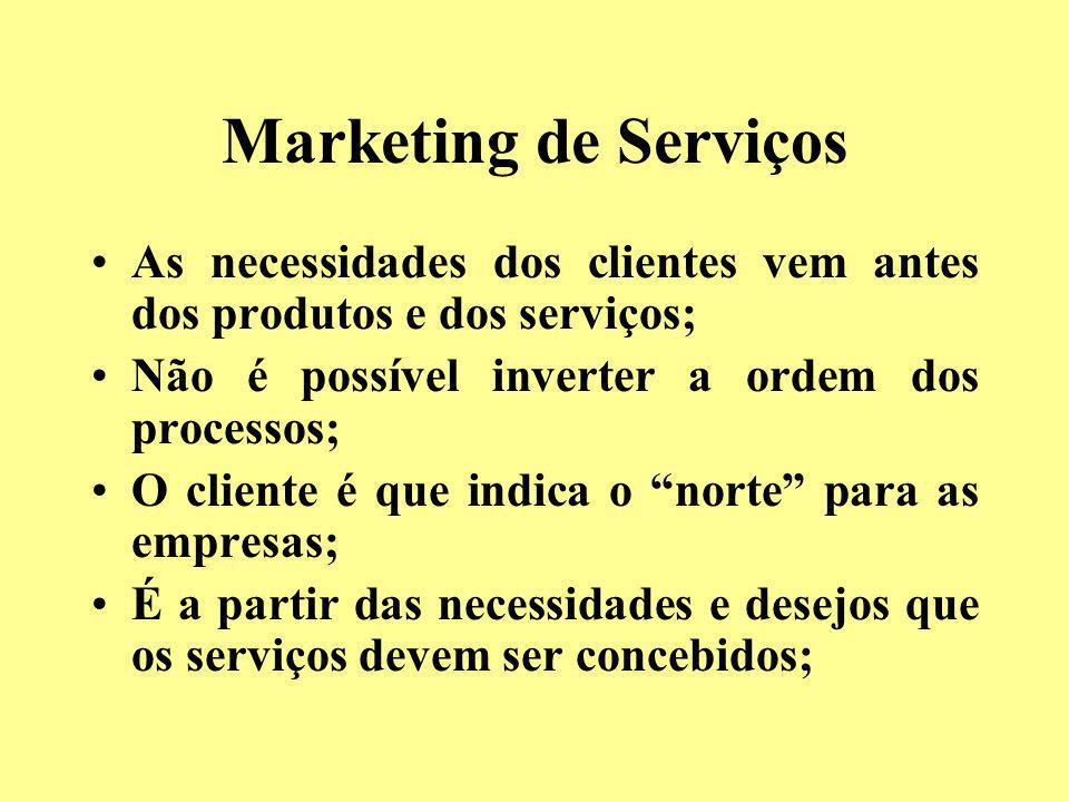 Marketing de Serviços As necessidades dos clientes vem antes dos produtos e dos serviços; Não é possível inverter a ordem dos processos; O cliente é q
