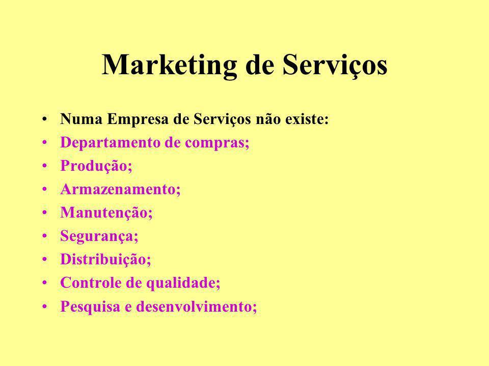 Marketing de Serviços Numa Empresa de Serviços não existe: Departamento de compras; Produção; Armazenamento; Manutenção; Segurança; Distribuição; Cont