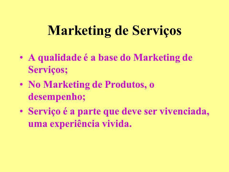 Marketing de Serviços A qualidade é a base do Marketing de Serviços; No Marketing de Produtos, o desempenho; Serviço é a parte que deve ser vivenciada