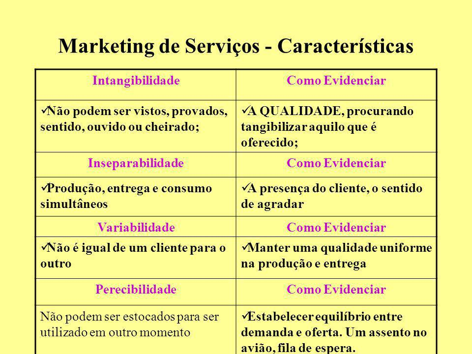 Marketing de Serviços - Características IntangibilidadeComo Evidenciar Não podem ser vistos, provados, sentido, ouvido ou cheirado; A QUALIDADE, procu