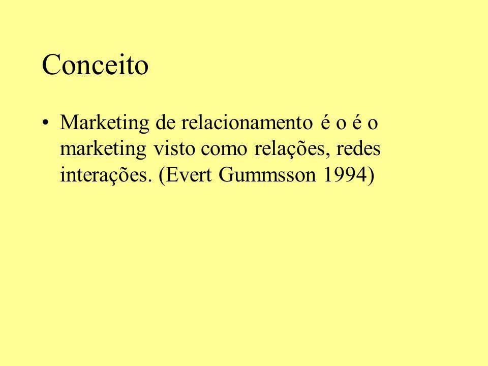 Conceito Marketing de relacionamento é o é o marketing visto como relações, redes interações. (Evert Gummsson 1994)
