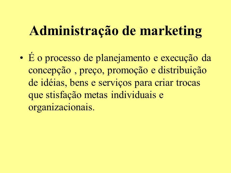 Administração de marketing É o processo de planejamento e execução da concepção, preço, promoção e distribuição de idéias, bens e serviços para criar