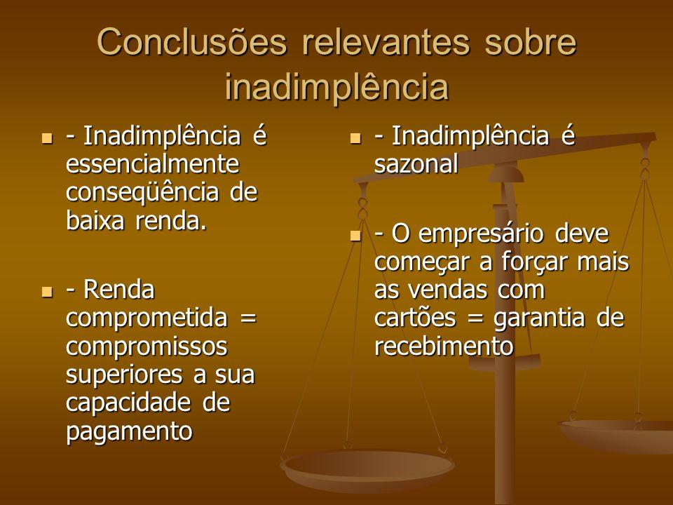 Conclusões relevantes sobre inadimplência - Inadimplência é essencialmente conseqüência de baixa renda. - Inadimplência é essencialmente conseqüência