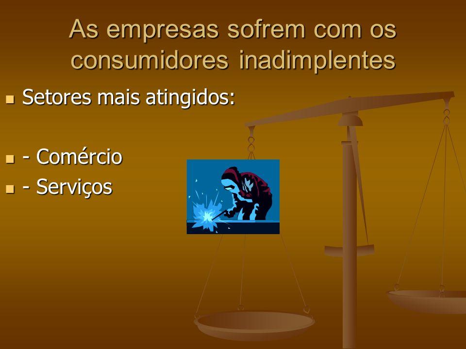As empresas sofrem com os consumidores inadimplentes Setores mais atingidos: Setores mais atingidos: - Comércio - Comércio - Serviços - Serviços