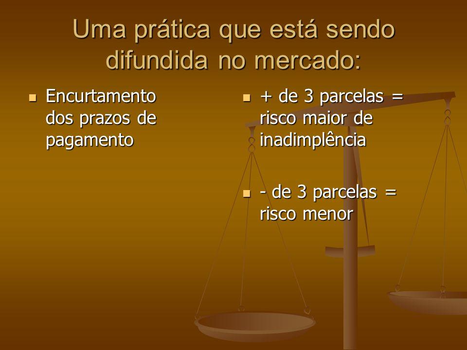 Uma prática que está sendo difundida no mercado: Encurtamento dos prazos de pagamento Encurtamento dos prazos de pagamento + de 3 parcelas = risco mai