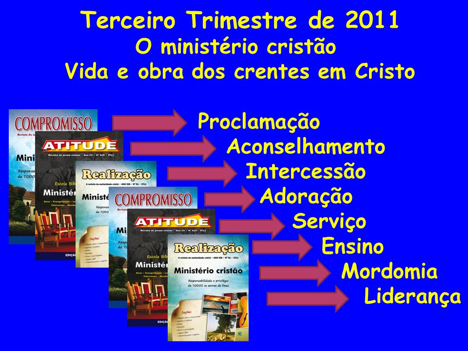 Terceiro Trimestre de 2011 O ministério cristão Vida e obra dos crentes em Cristo Proclamação Aconselhamento Intercessão Adoração Serviço Ensino Mordo