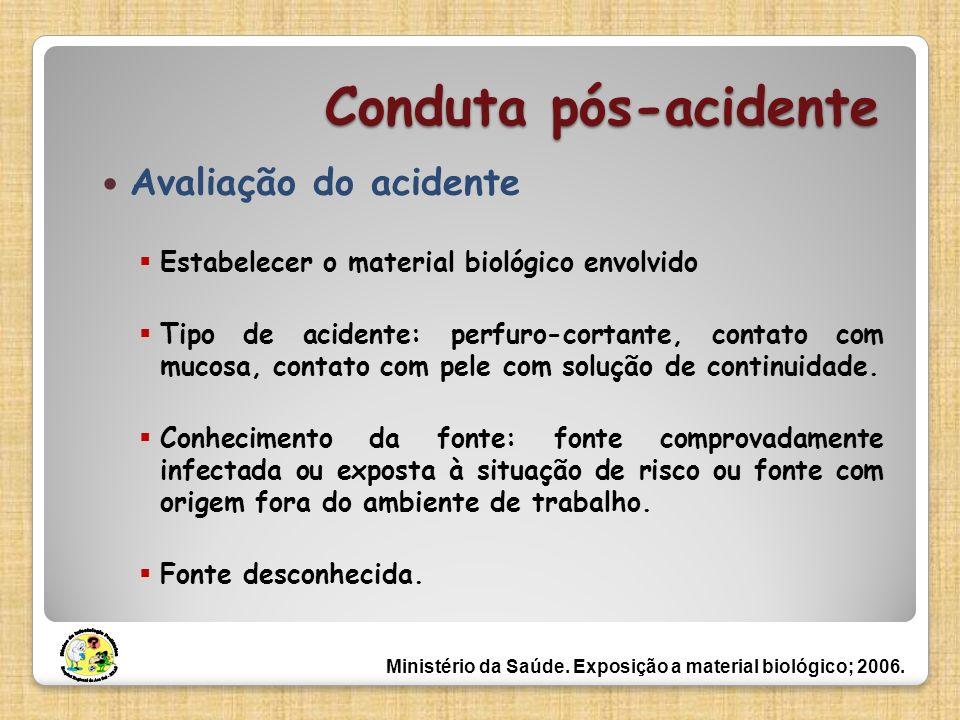 Conduta pós-acidente Avaliação do acidente Estabelecer o material biológico envolvido Tipo de acidente: perfuro-cortante, contato com mucosa, contato
