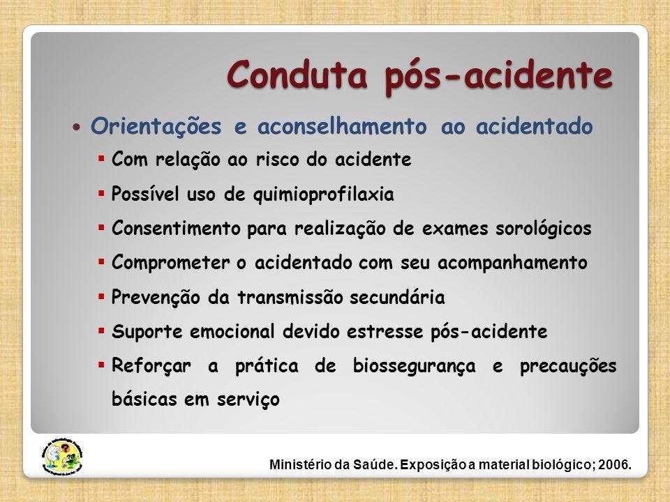 Conduta pós-acidente Orientações e aconselhamento ao acidentado Com relação ao risco do acidente Possível uso de quimioprofilaxia Consentimento para r