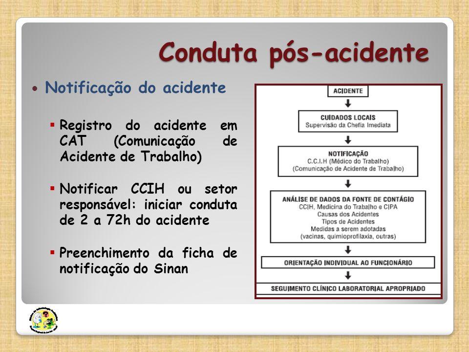 Conduta pós-acidente Notificação do acidente Registro do acidente em CAT (Comunicação de Acidente de Trabalho) Notificar CCIH ou setor responsável: in