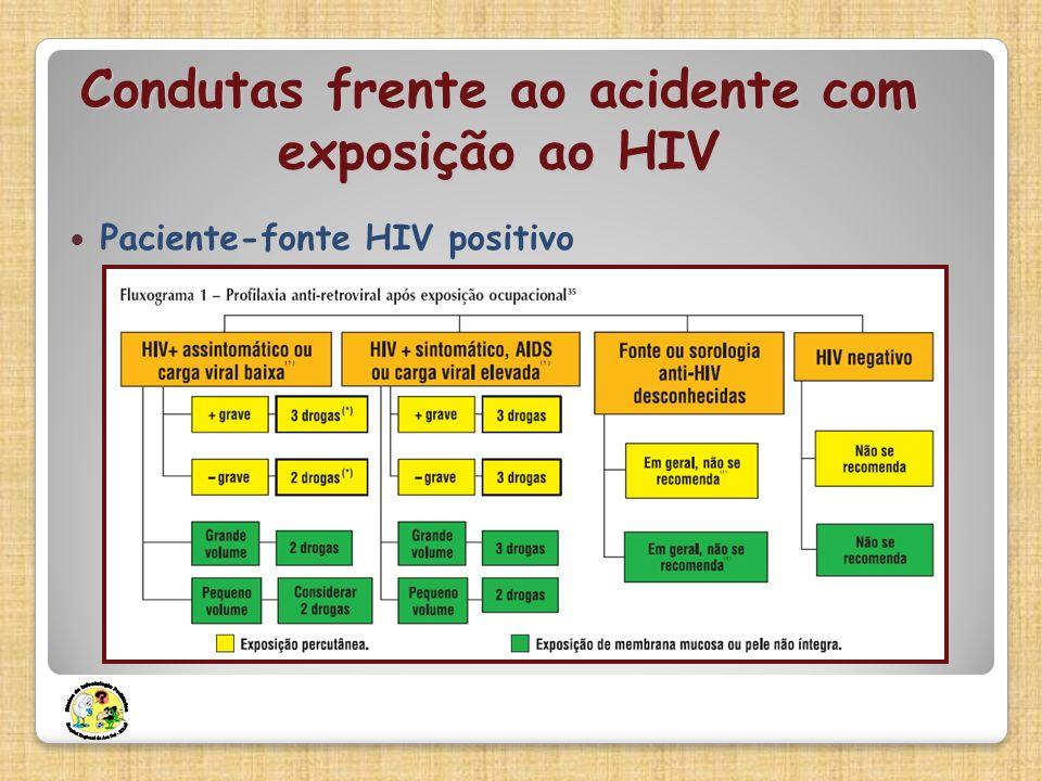 Condutas frente ao acidente com exposição ao HIV Paciente-fonte HIV positivo