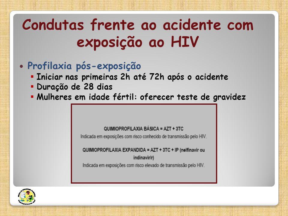 Condutas frente ao acidente com exposição ao HIV Profilaxia pós-exposição Iniciar nas primeiras 2h até 72h após o acidente Duração de 28 dias Mulheres