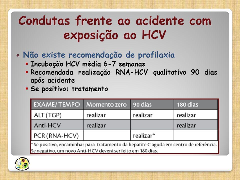 Condutas frente ao acidente com exposição ao HCV Não existe recomendação de profilaxia Incubação HCV média 6-7 semanas Recomendada realização RNA-HCV