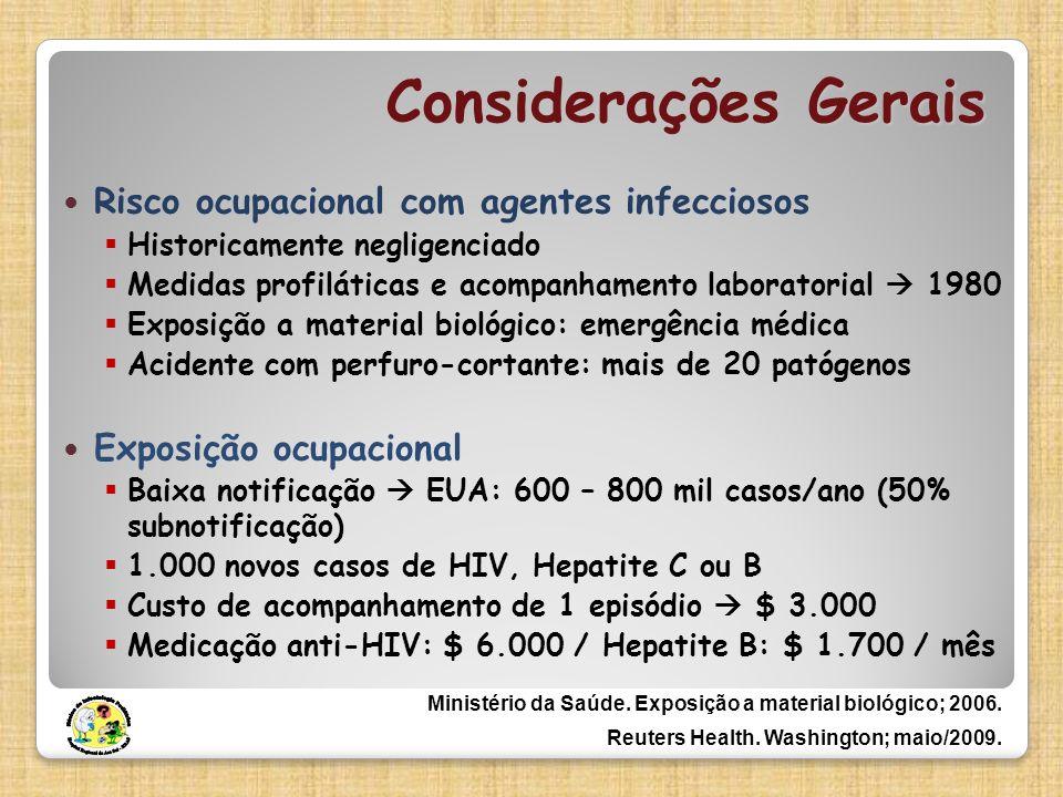 Considerações Gerais Risco ocupacional com agentes infecciosos Historicamente negligenciado Medidas profiláticas e acompanhamento laboratorial 1980 Ex