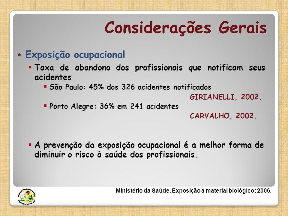 Considerações Gerais Exposição ocupacional Taxa de abandono dos profissionais que notificam seus acidentes São Paulo: 45% dos 326 acidentes notificado