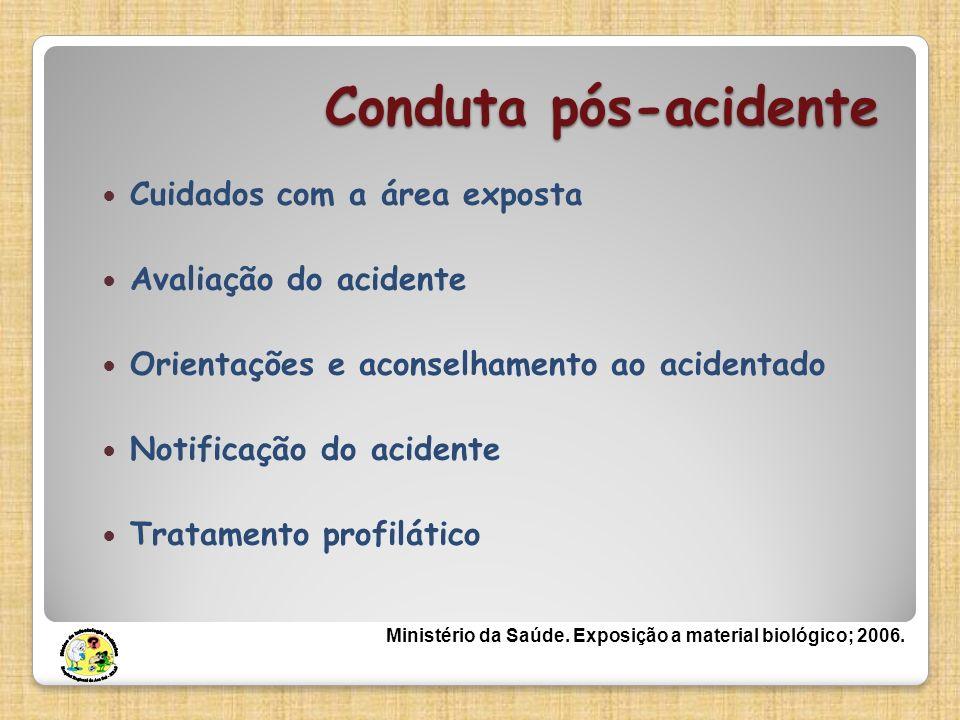 Conduta pós-acidente Cuidados com a área exposta Avaliação do acidente Orientações e aconselhamento ao acidentado Notificação do acidente Tratamento p