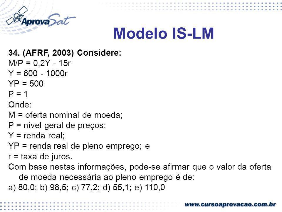 34. (AFRF, 2003) Considere: M/P = 0,2Y - 15r Y = 600 - 1000r YP = 500 P = 1 Onde: M = oferta nominal de moeda; P = nível geral de preços; Y = renda re