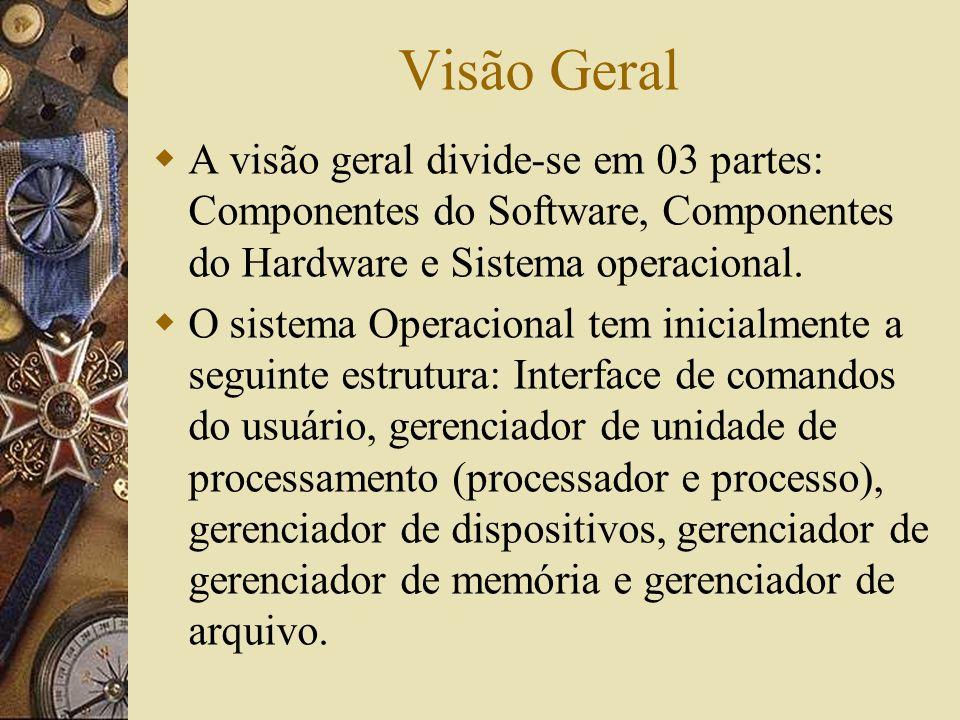 Visão Geral A visão geral divide-se em 03 partes: Componentes do Software, Componentes do Hardware e Sistema operacional. O sistema Operacional tem in