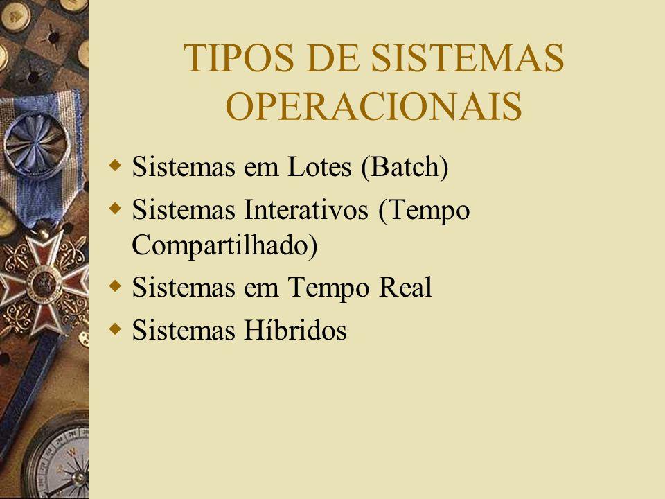 TIPOS DE SISTEMAS OPERACIONAIS Sistemas em Lotes (Batch) Sistemas Interativos (Tempo Compartilhado) Sistemas em Tempo Real Sistemas Híbridos