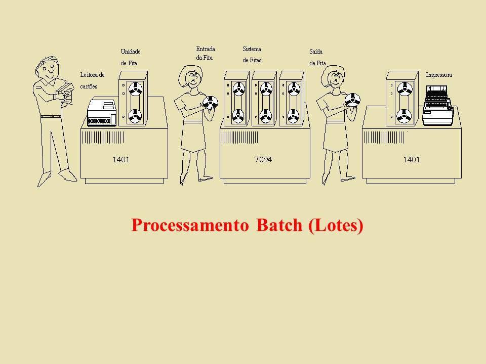 Terceira Fase (1966 – 1980) Surgimento dos Circuitos Integrados, aumento do poder de processamento e diminuição no tamanho dos equipamentos; A IBM lança a Série 360 e surge o Sistema Operacional OS/390.