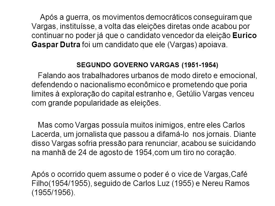 Após a guerra, os movimentos democráticos conseguiram que Vargas, instituísse, a volta das eleições diretas onde acabou por continuar no poder já que