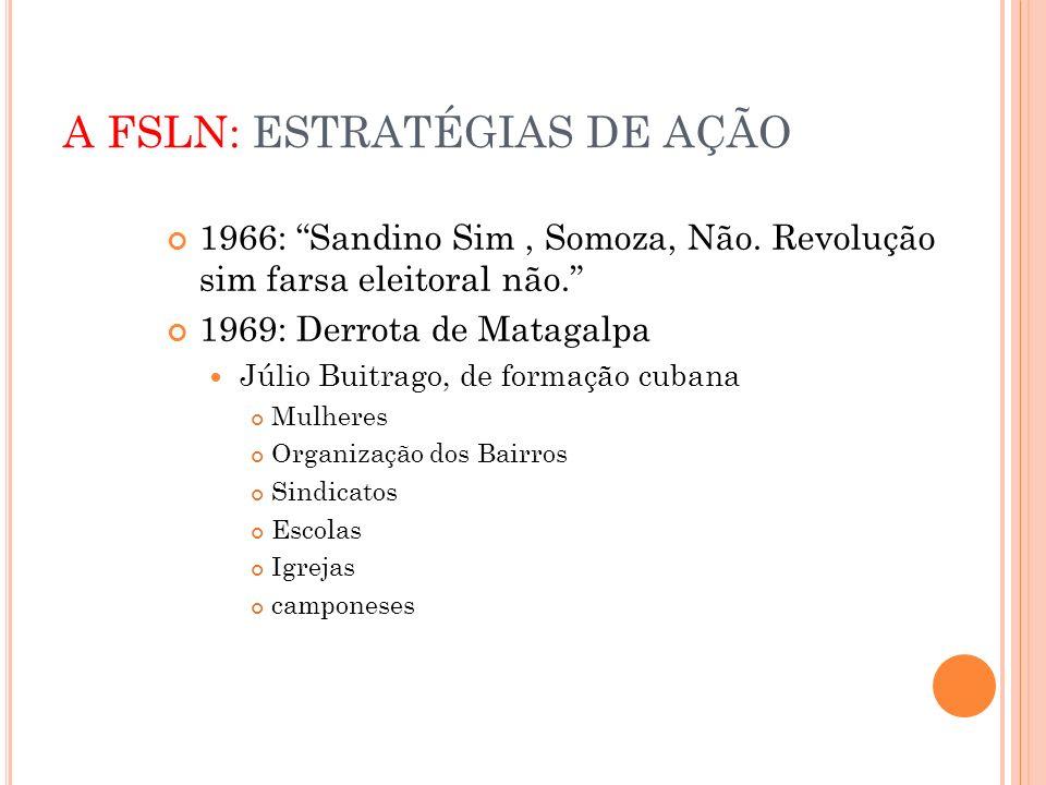 A FSLN: ESTRATÉGIAS DE AÇÃO 1966: Sandino Sim, Somoza, Não. Revolução sim farsa eleitoral não. 1969: Derrota de Matagalpa Júlio Buitrago, de formação