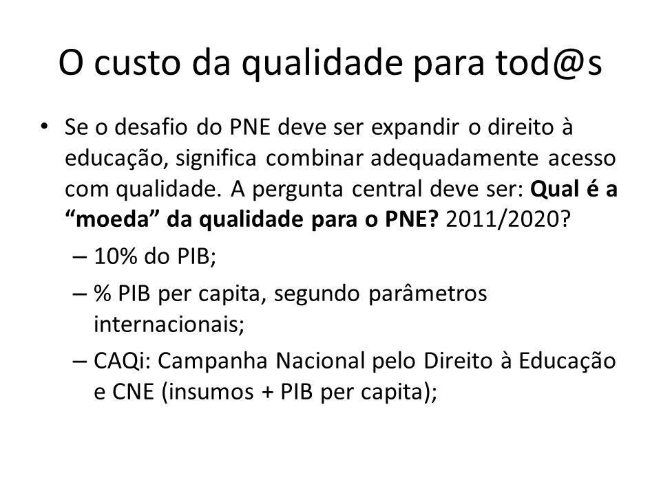 O custo da qualidade para tod@s Se o desafio do PNE deve ser expandir o direito à educação, significa combinar adequadamente acesso com qualidade. A p