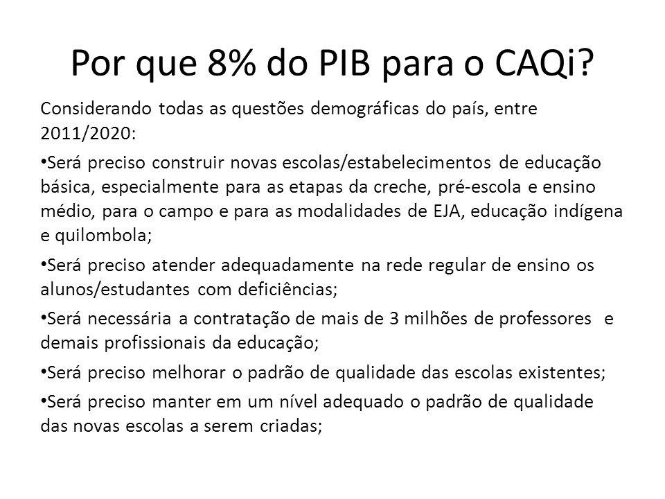 Por que 8% do PIB para o CAQi? Considerando todas as questões demográficas do país, entre 2011/2020: Será preciso construir novas escolas/estabelecime