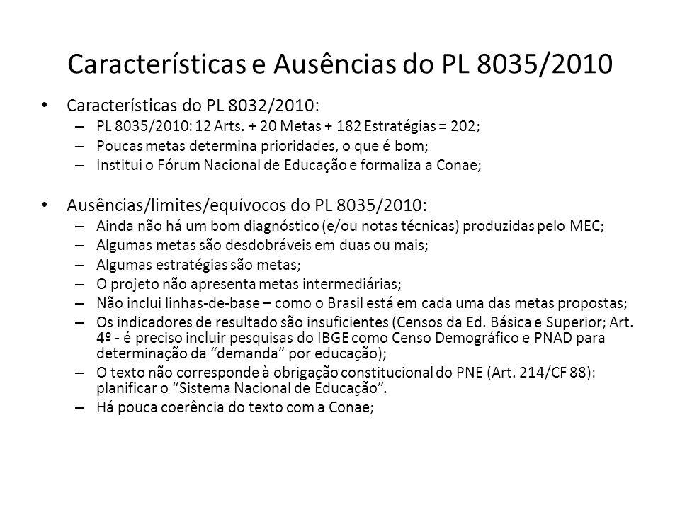 Características e Ausências do PL 8035/2010 Características do PL 8032/2010: – PL 8035/2010: 12 Arts. + 20 Metas + 182 Estratégias = 202; – Poucas met