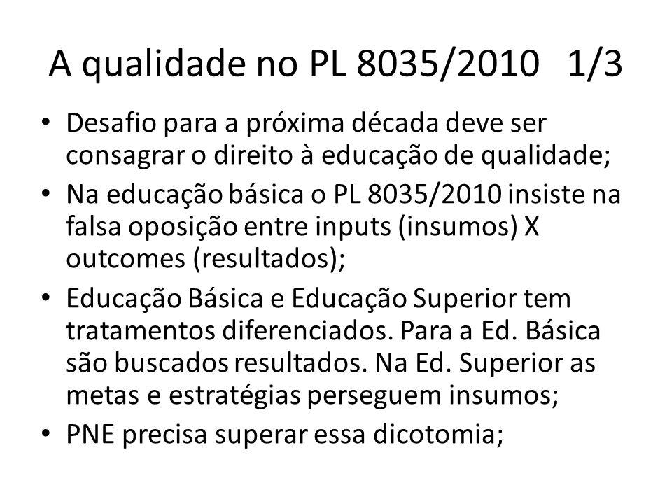 A qualidade no PL 8035/2010 1/3 Desafio para a próxima década deve ser consagrar o direito à educação de qualidade; Na educação básica o PL 8035/2010