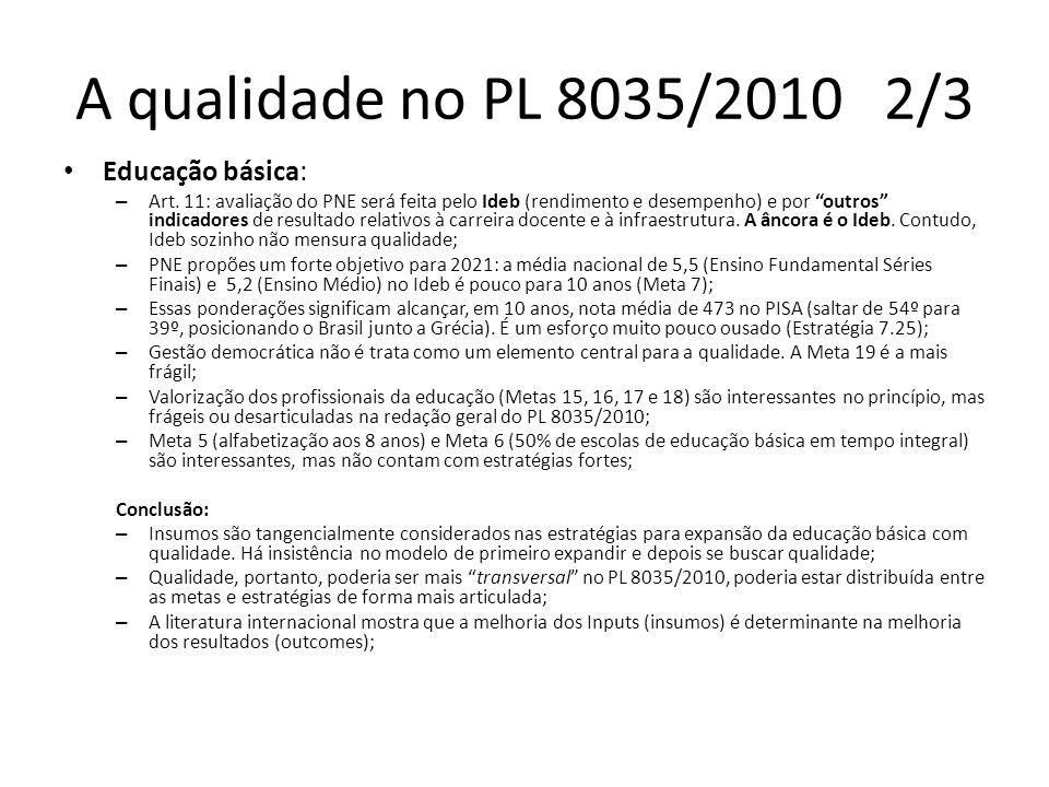 A qualidade no PL 8035/2010 2/3 Educação básica: – Art. 11: avaliação do PNE será feita pelo Ideb (rendimento e desempenho) e por outros indicadores d