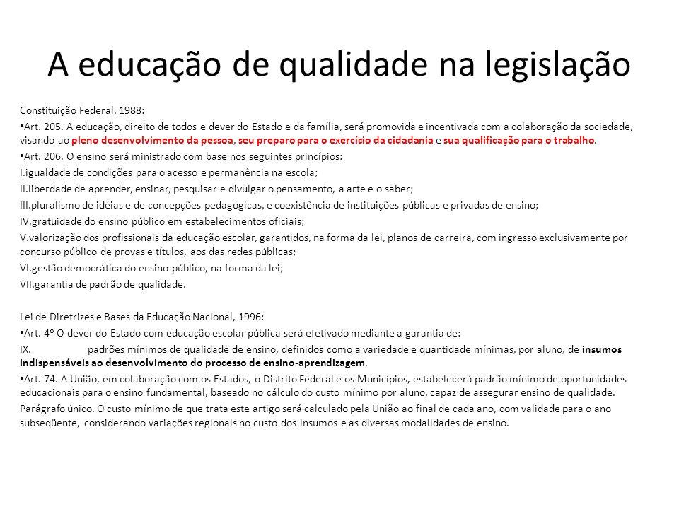 Concepção de qualidade Considerando o marco legal brasileiro, a educação de qualidade é aquela capaz de garantir a todos e todas – e a cada um – d@s cidadãos/cidadãs – aprendizados capazes de garantir: 1)o pleno desenvolvimento d@s cidadãos/cidadãs como pessoas humanas; 2)seu preparo para o exercício da cidadania; 3)a qualificação para o trabalho; Conclusão: a)A qualidade da educação no PL 8035/2010 (PNE) não considera o marco legal brasileiro; b)O Ideb sozinho é incapaz de mensurar a qualidade, considerando o arcabouço legal brasileiro; c)c) É preciso garantir insumos capazes de oferecer educação de qualidade para todos;