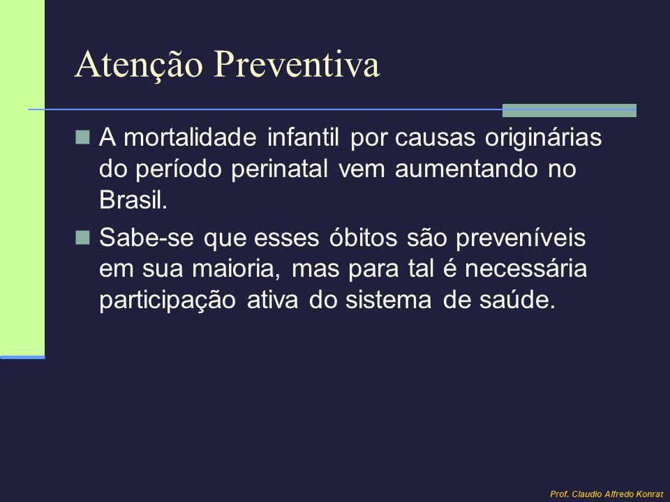 Atenção Preventiva A mortalidade infantil por causas originárias do período perinatal vem aumentando no Brasil. Sabe-se que esses óbitos são preveníve