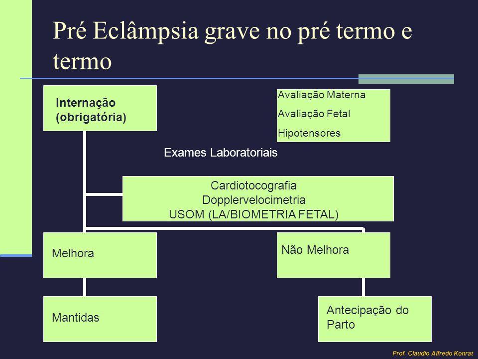 Pré Eclâmpsia grave no pré termo e termo Internação (obrigatória) Avaliação Materna Avaliação Fetal Hipotensores Exames Laboratoriais Cardiotocografia