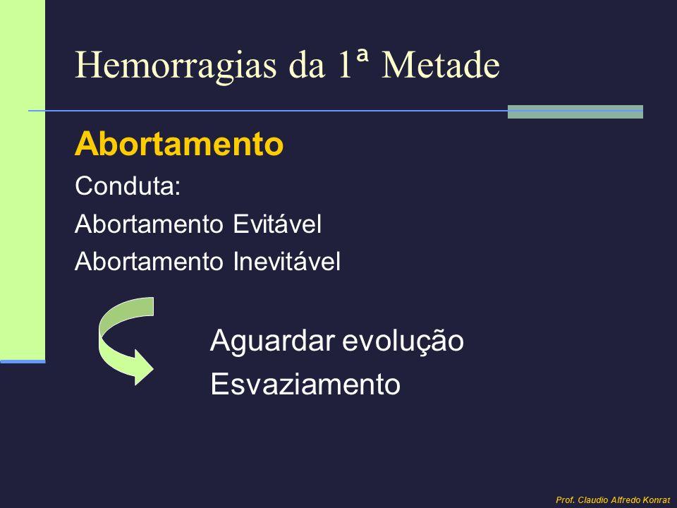 Hemorragias da 1 ª Metade Abortamento Conduta: Abortamento Evitável Abortamento Inevitável Aguardar evolução Esvaziamento Prof. Claudio Alfredo Konrat