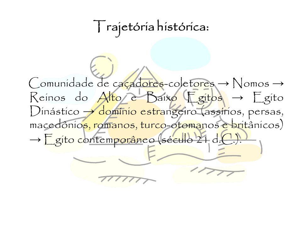 Trajetória histórica: Comunidade de caçadores-coletores Nomos Reinos do Alto e Baixo Egitos Egito Dinástico domínio estrangeiro (assírios, persas, mac