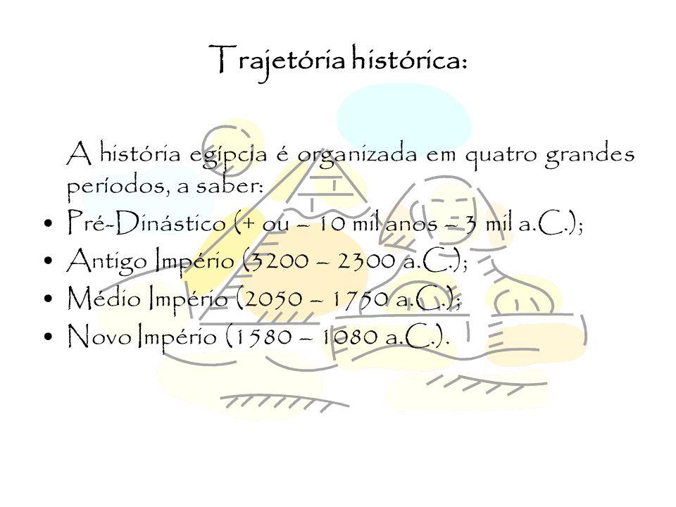 Trajetória histórica: Cada um desses períodos possui características e personagens próprios.