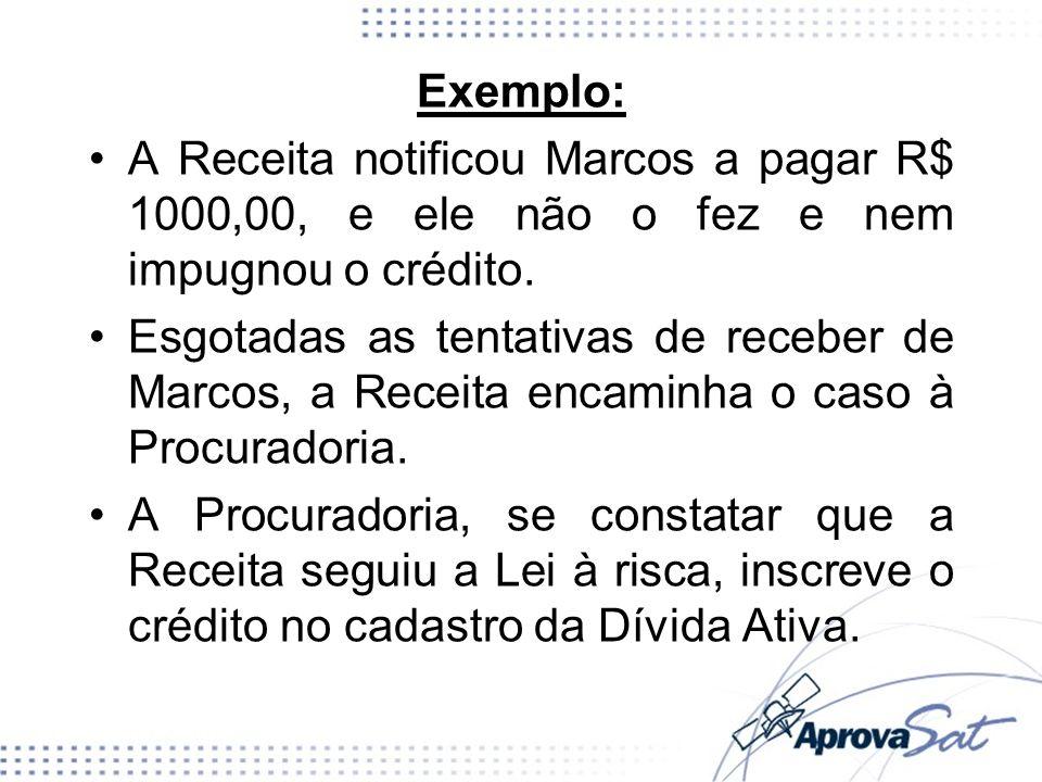Exemplo: A Receita notificou Marcos a pagar R$ 1000,00, e ele não o fez e nem impugnou o crédito. Esgotadas as tentativas de receber de Marcos, a Rece