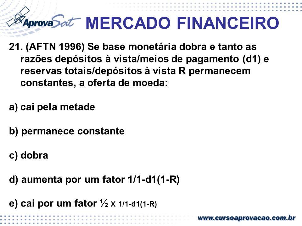 MERCADO FINANCEIRO 21. (AFTN 1996) Se base monetária dobra e tanto as razões depósitos à vista/meios de pagamento (d1) e reservas totais/depósitos à v