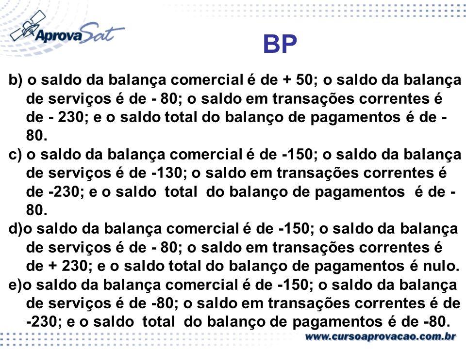 BP b) o saldo da balança comercial é de + 50; o saldo da balança de serviços é de - 80; o saldo em transações correntes é de - 230; e o saldo total do
