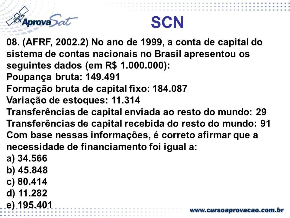 SCN 08. (AFRF, 2002.2) No ano de 1999, a conta de capital do sistema de contas nacionais no Brasil apresentou os seguintes dados (em R$ 1.000.000): Po