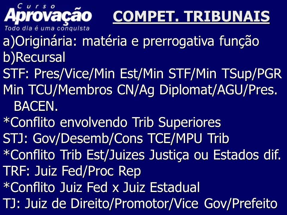 COMPET. TRIBUNAIS a)Originária: matéria e prerrogativa função b)Recursal STF: Pres/Vice/Min Est/Min STF/Min TSup/PGR Min TCU/Membros CN/Ag Diplomat/AG
