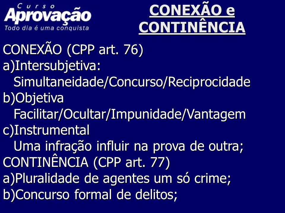 CONEXÃO e CONTINÊNCIA CONEXÃO (CPP art. 76) a)Intersubjetiva:Simultaneidade/Concurso/Reciprocidadeb)ObjetivaFacilitar/Ocultar/Impunidade/Vantagemc)Ins