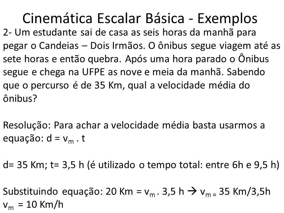 Cinemática Escalar - Exemplos 3 – Um maratonista percorre um trecho de 10 Km mantendo uma velocidade média de 2 Km/h.
