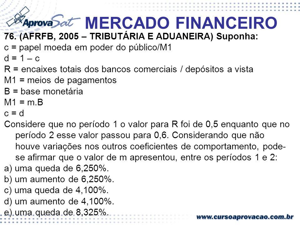 MERCADO FINANCEIRO 76. (AFRFB, 2005 – TRIBUTÁRIA E ADUANEIRA) Suponha: c = papel moeda em poder do público/M1 d = 1 – c R = encaixes totais dos bancos