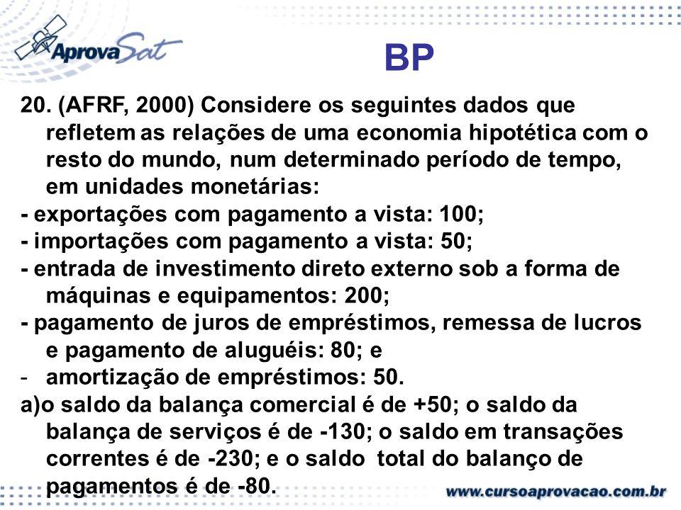 BP 20. (AFRF, 2000) Considere os seguintes dados que refletem as relações de uma economia hipotética com o resto do mundo, num determinado período de