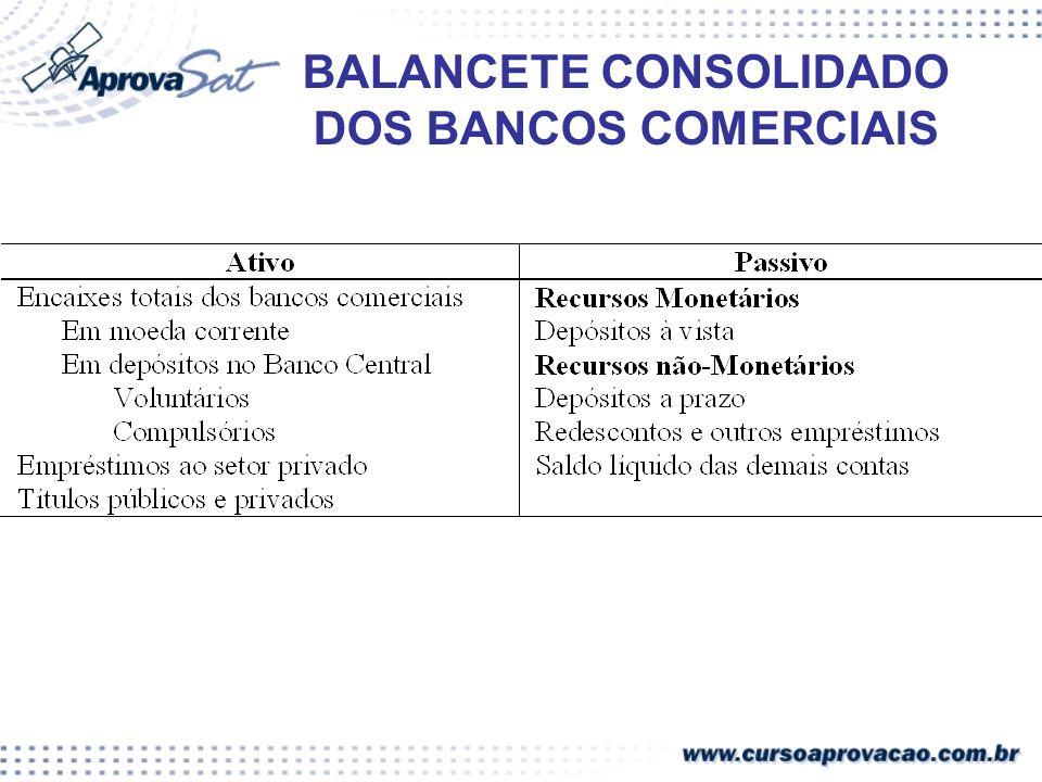 BALANCETE CONSOLIDADO DOS BANCOS COMERCIAIS