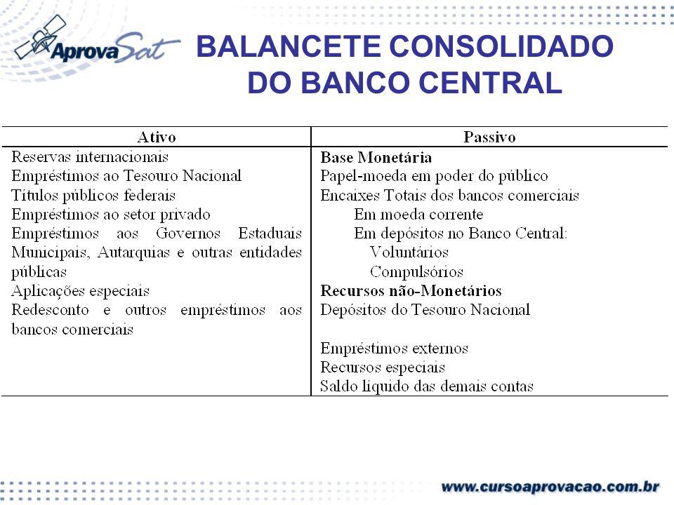 BALANCETE CONSOLIDADO DO BANCO CENTRAL