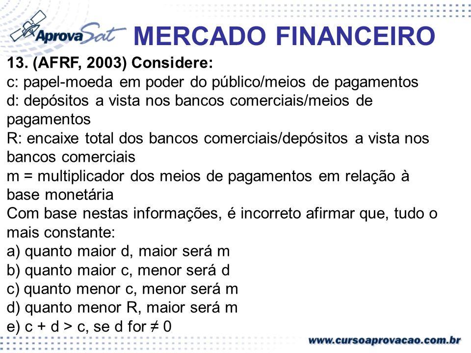 MERCADO FINANCEIRO 13. (AFRF, 2003) Considere: c: papel-moeda em poder do público/meios de pagamentos d: depósitos a vista nos bancos comerciais/meios