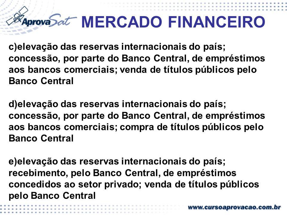 MERCADO FINANCEIRO c)elevação das reservas internacionais do país; concessão, por parte do Banco Central, de empréstimos aos bancos comerciais; venda